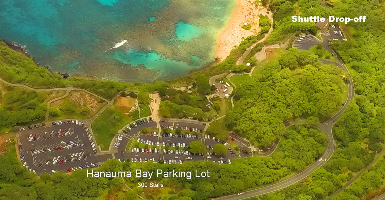 Hanauma Bay Parking